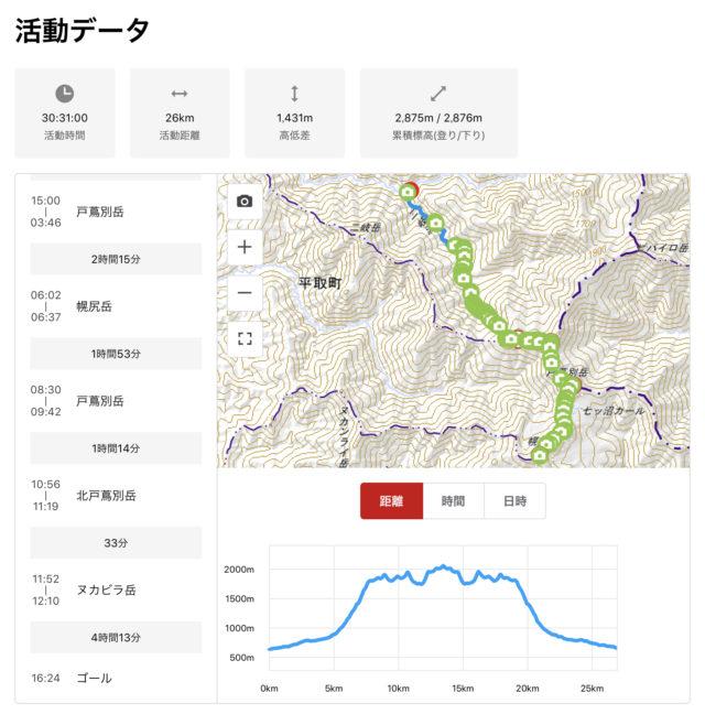 北海道登山-幌尻岳-beanse.work